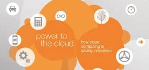 SpotOnMedics 100% Cloud